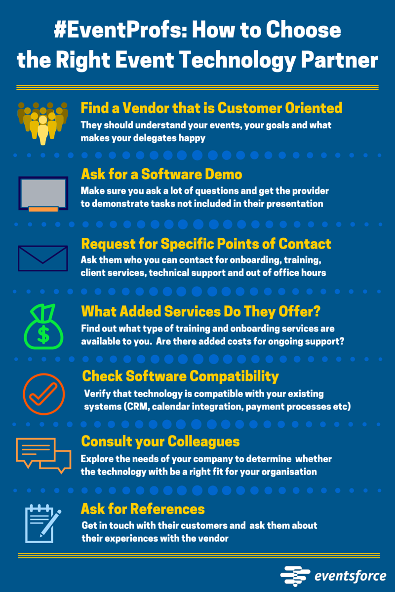 INFOGRAPHIC_How to Choose the Right Event Technology Partner
