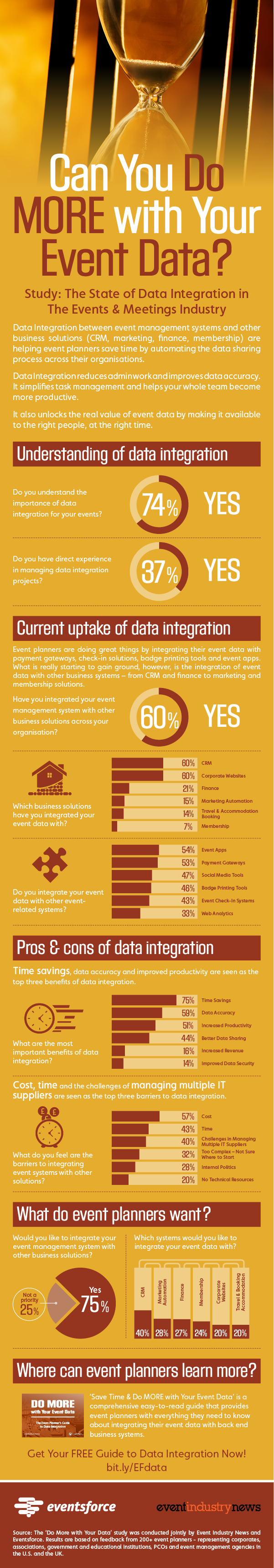 infographic_can-you-do-more-with-your-event-data_final